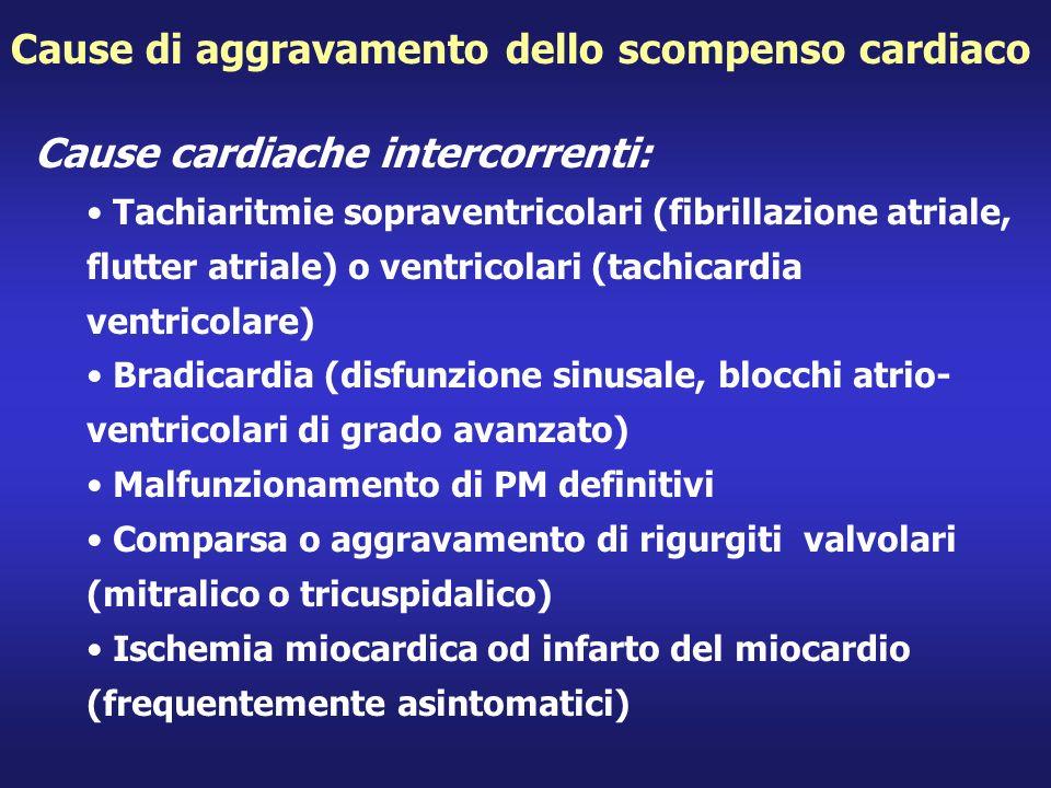Cause di aggravamento dello scompenso cardiaco Cause cardiache intercorrenti: Tachiaritmie sopraventricolari (fibrillazione atriale, flutter atriale)