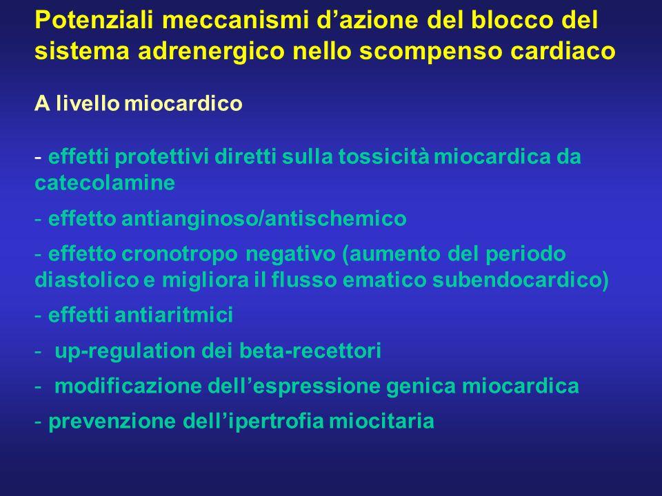 Potenziali meccanismi dazione del blocco del sistema adrenergico nello scompenso cardiaco A livello miocardico - effetti protettivi diretti sulla toss