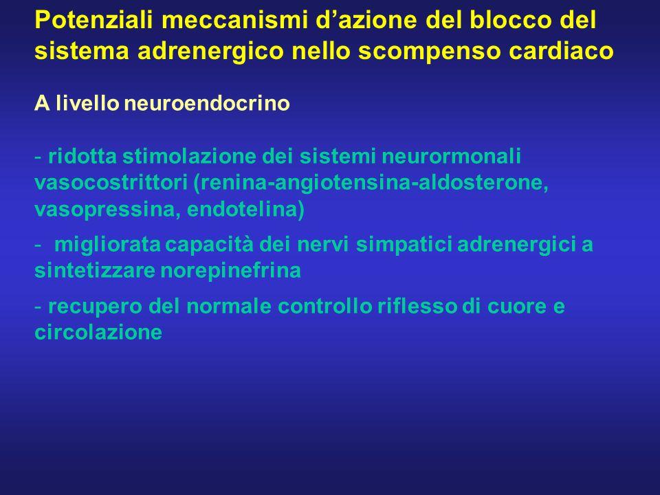 Potenziali meccanismi dazione del blocco del sistema adrenergico nello scompenso cardiaco A livello neuroendocrino - ridotta stimolazione dei sistemi
