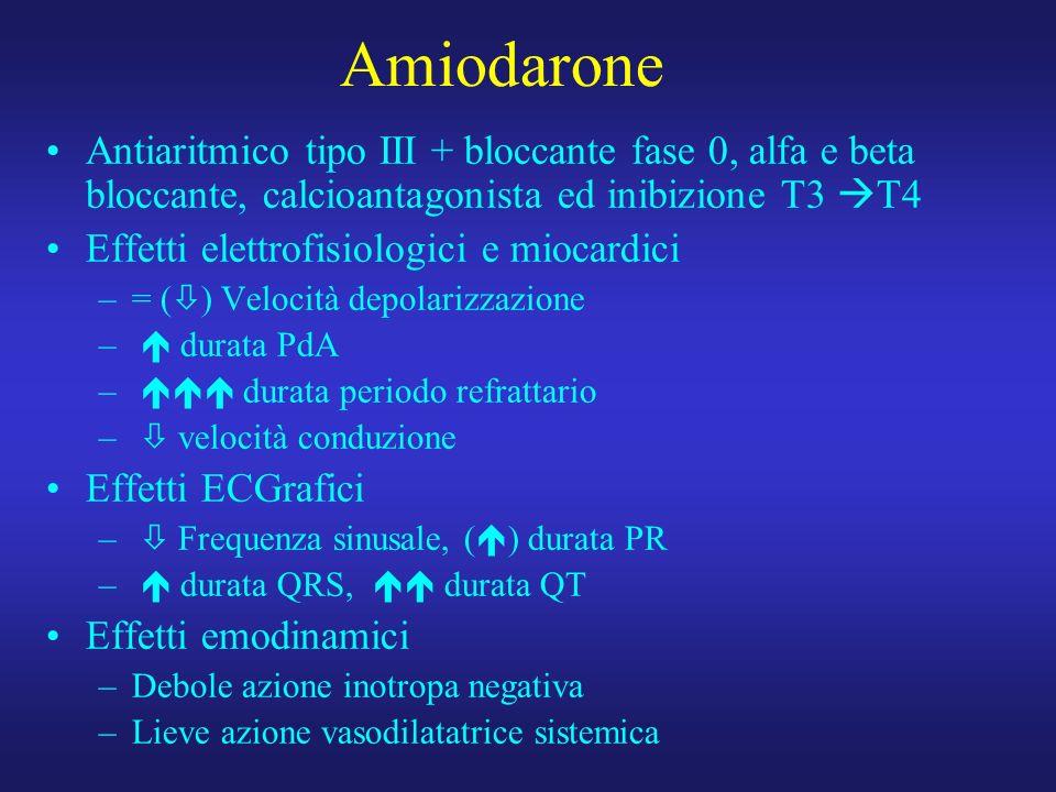 Amiodarone Antiaritmico tipo III + bloccante fase 0, alfa e beta bloccante, calcioantagonista ed inibizione T3 T4 Effetti elettrofisiologici e miocard