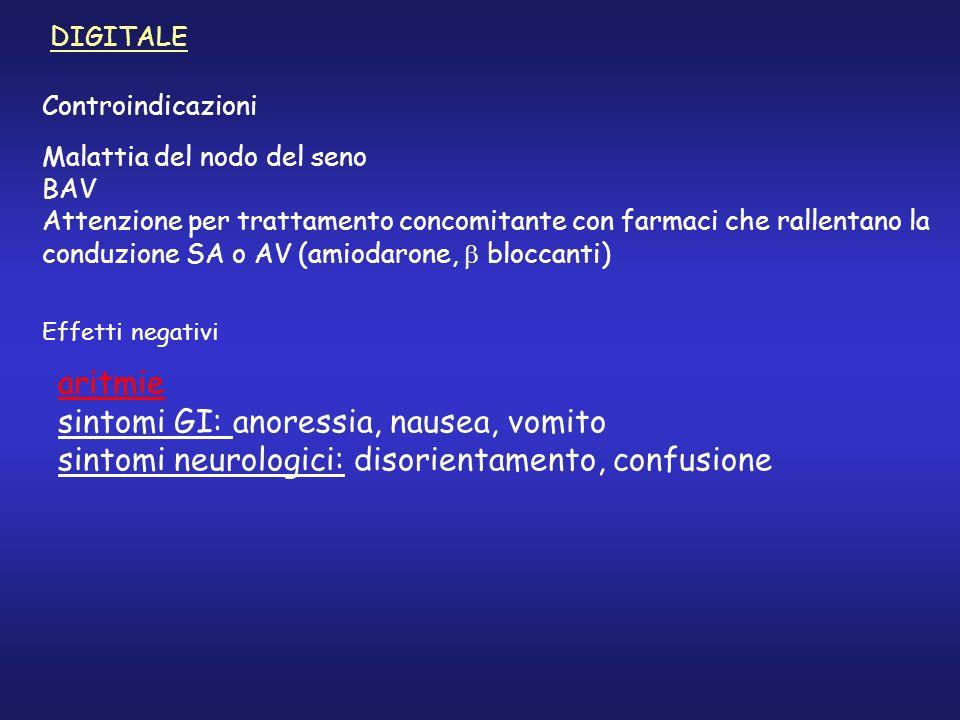 DIGITALE Controindicazioni Effetti negativi aritmie sintomi GI: anoressia, nausea, vomito sintomi neurologici: disorientamento, confusione Malattia de