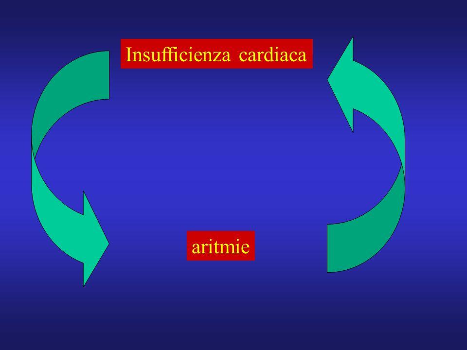 Insufficienza cardiaca aritmie