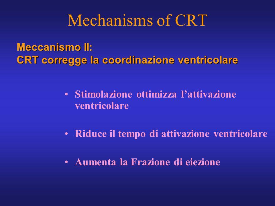 Stimolazione ottimizza lattivazione ventricolare Riduce il tempo di attivazione ventricolare Aumenta la Frazione di eiezione Meccanismo II: CRT correg
