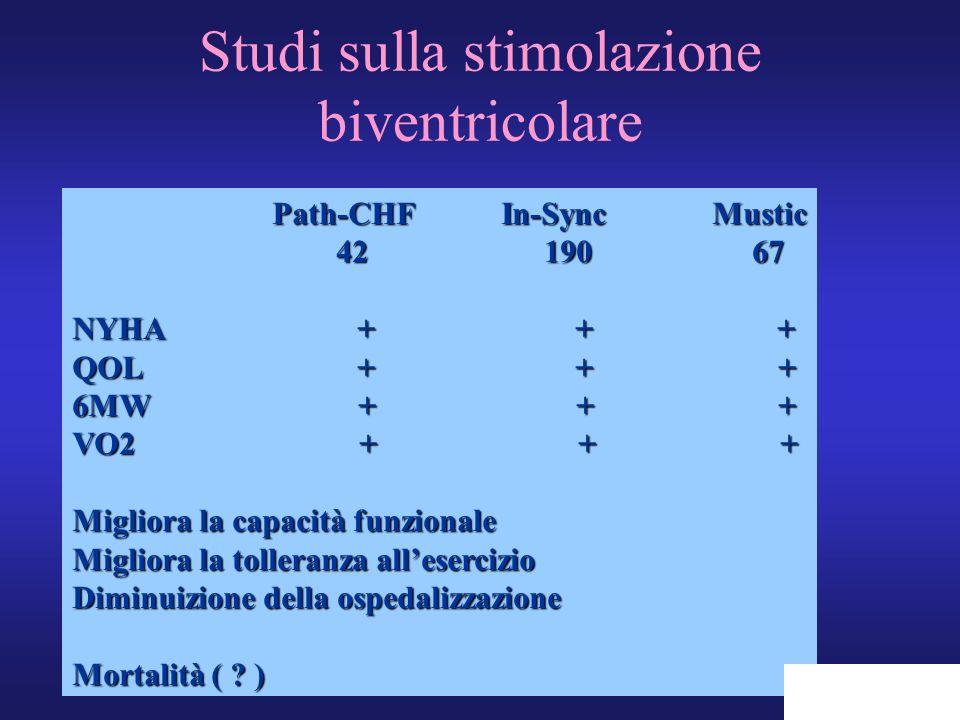 Studi sulla stimolazione biventricolare Path-CHF In-Sync Mustic Path-CHF In-Sync Mustic 42 190 67 42 190 67 NYHA + + + QOL + + + 6MW + + + VO2 + + + M