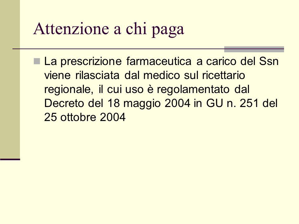 Attenzione a chi paga La prescrizione farmaceutica a carico del Ssn viene rilasciata dal medico sul ricettario regionale, il cui uso è regolamentato d
