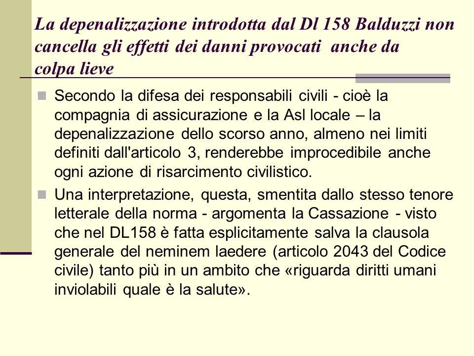 La depenalizzazione introdotta dal Dl 158 Balduzzi non cancella gli effetti dei danni provocati anche da colpa lieve Secondo la difesa dei responsabil