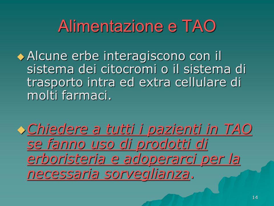 14 Alimentazione e TAO Alcune erbe interagiscono con il sistema dei citocromi o il sistema di trasporto intra ed extra cellulare di molti farmaci. Alc