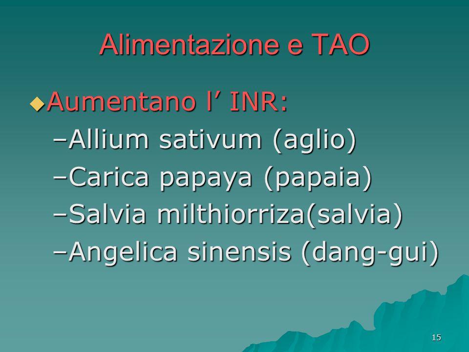 15 Alimentazione e TAO Aumentano l INR: Aumentano l INR: –Allium sativum (aglio) –Carica papaya (papaia) –Salvia milthiorriza(salvia) –Angelica sinens