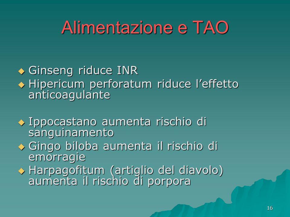 16 Alimentazione e TAO Ginseng riduce INR Ginseng riduce INR Hipericum perforatum riduce leffetto anticoagulante Hipericum perforatum riduce leffetto