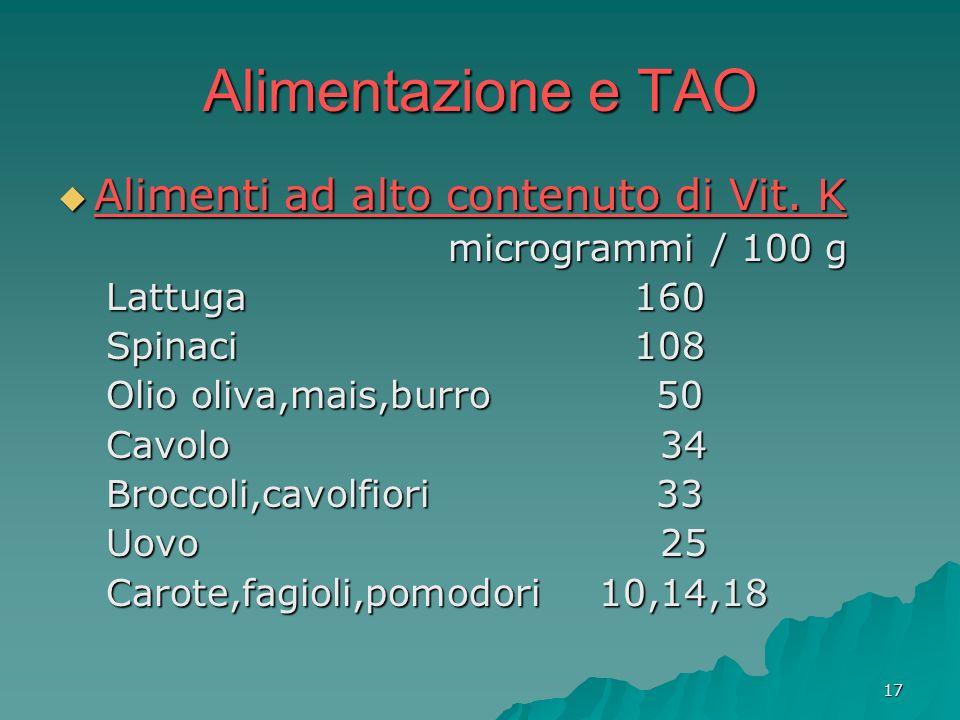 17 Alimentazione e TAO Alimenti ad alto contenuto di Vit. K Alimenti ad alto contenuto di Vit. K microgrammi / 100 g microgrammi / 100 g Lattuga160 Sp