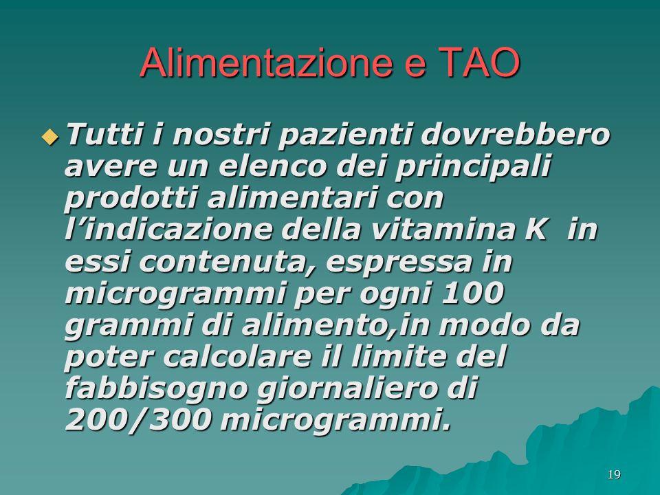 19 Alimentazione e TAO Tutti i nostri pazienti dovrebbero avere un elenco dei principali prodotti alimentari con lindicazione della vitamina K in essi