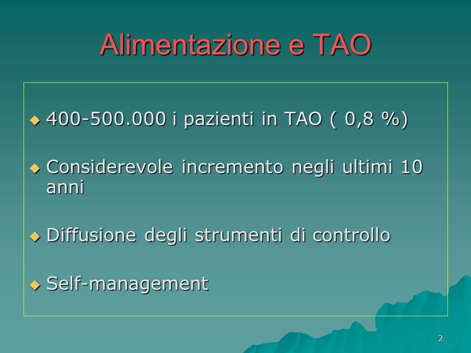 2 Alimentazione e TAO 400-500.000 i pazienti in TAO ( 0,8 %) 400-500.000 i pazienti in TAO ( 0,8 %) Considerevole incremento negli ultimi 10 anni Cons