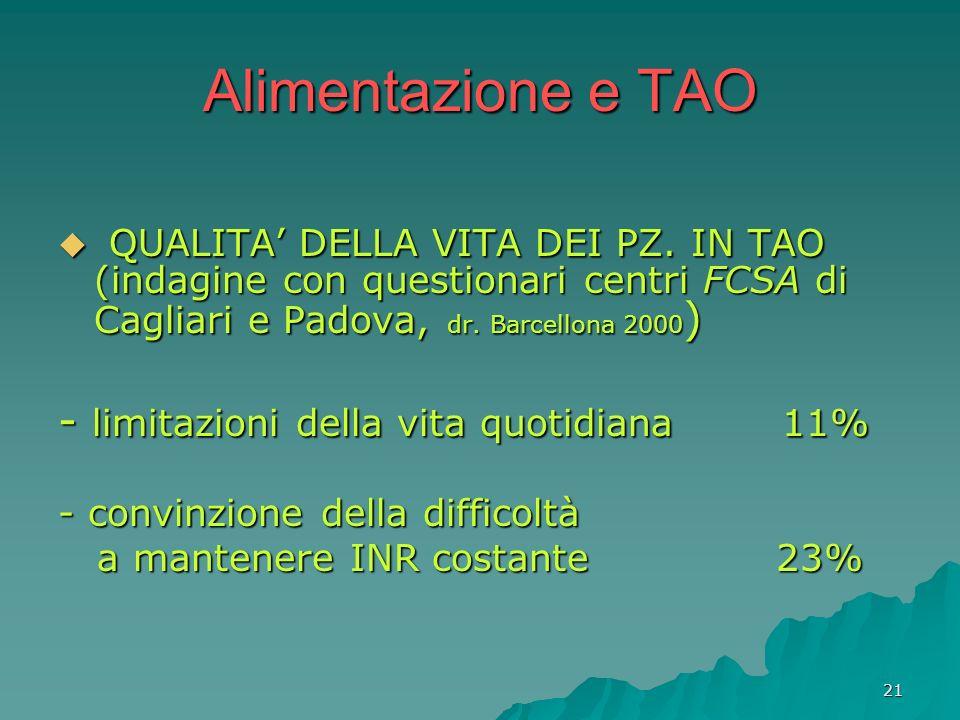 21 Alimentazione e TAO QUALITA DELLA VITA DEI PZ. IN TAO (indagine con questionari centri FCSA di Cagliari e Padova, dr. Barcellona 2000 ) QUALITA DEL