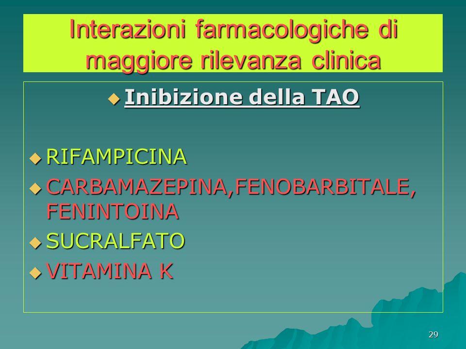 29 Interazioni farmacologiche di maggiore rilevanza clinica Inibizione della TAO Inibizione della TAO RIFAMPICINA RIFAMPICINA CARBAMAZEPINA,FENOBARBIT