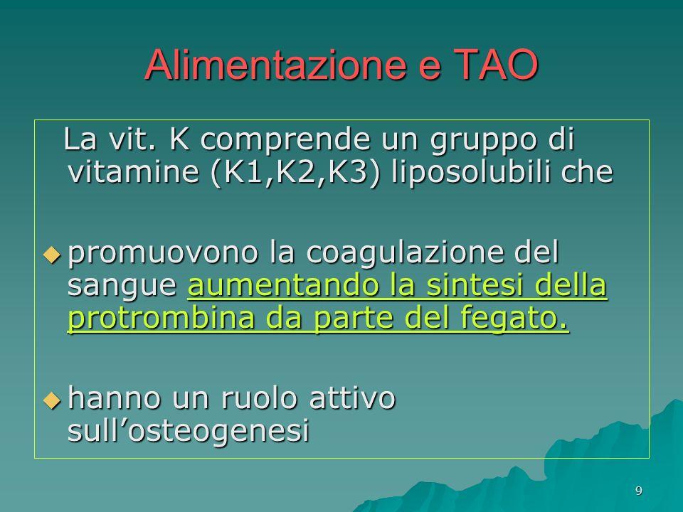 9 Alimentazione e TAO La vit. K comprende un gruppo di vitamine (K1,K2,K3) liposolubili che La vit. K comprende un gruppo di vitamine (K1,K2,K3) lipos