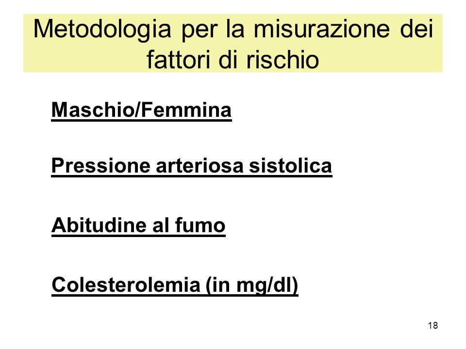 18 Metodologia per la misurazione dei fattori di rischio Maschio/Femmina Pressione arteriosa sistolica Abitudine al fumo Colesterolemia (in mg/dl)