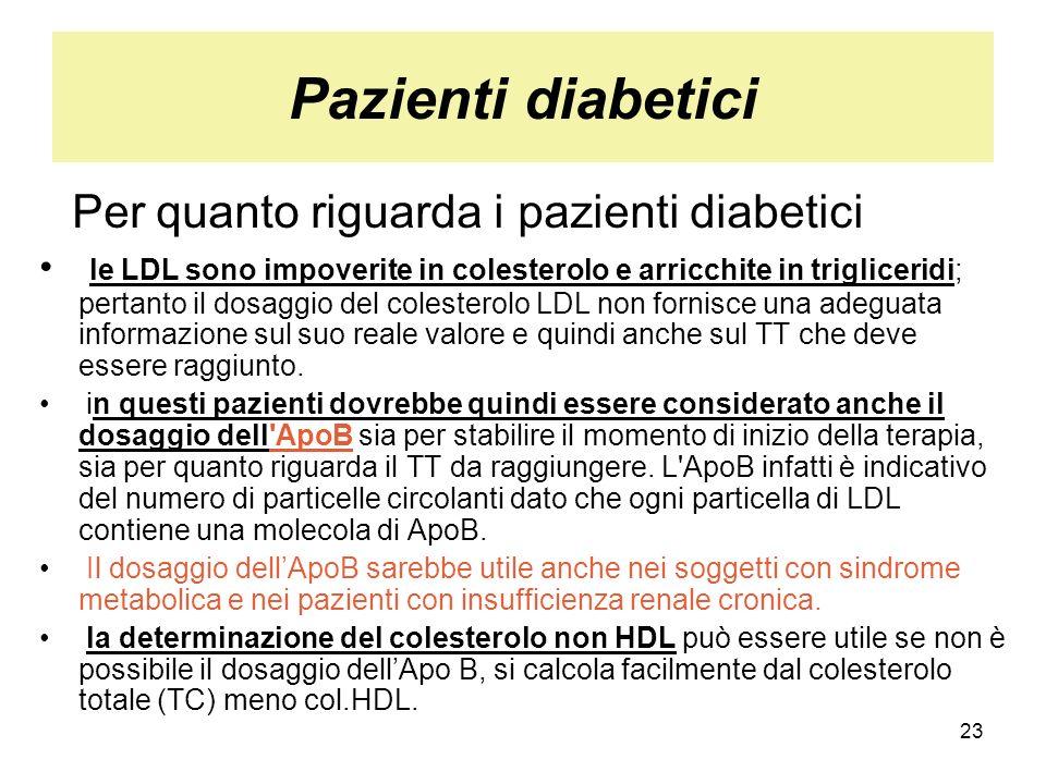 23 Pazienti diabetici Per quanto riguarda i pazienti diabetici le LDL sono impoverite in colesterolo e arricchite in trigliceridi; pertanto il dosaggi