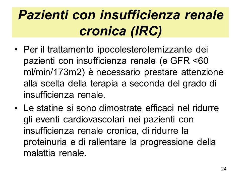24 Pazienti con insufficienza renale cronica (IRC) Per il trattamento ipocolesterolemizzante dei pazienti con insufficienza renale (e GFR <60 ml/min/1