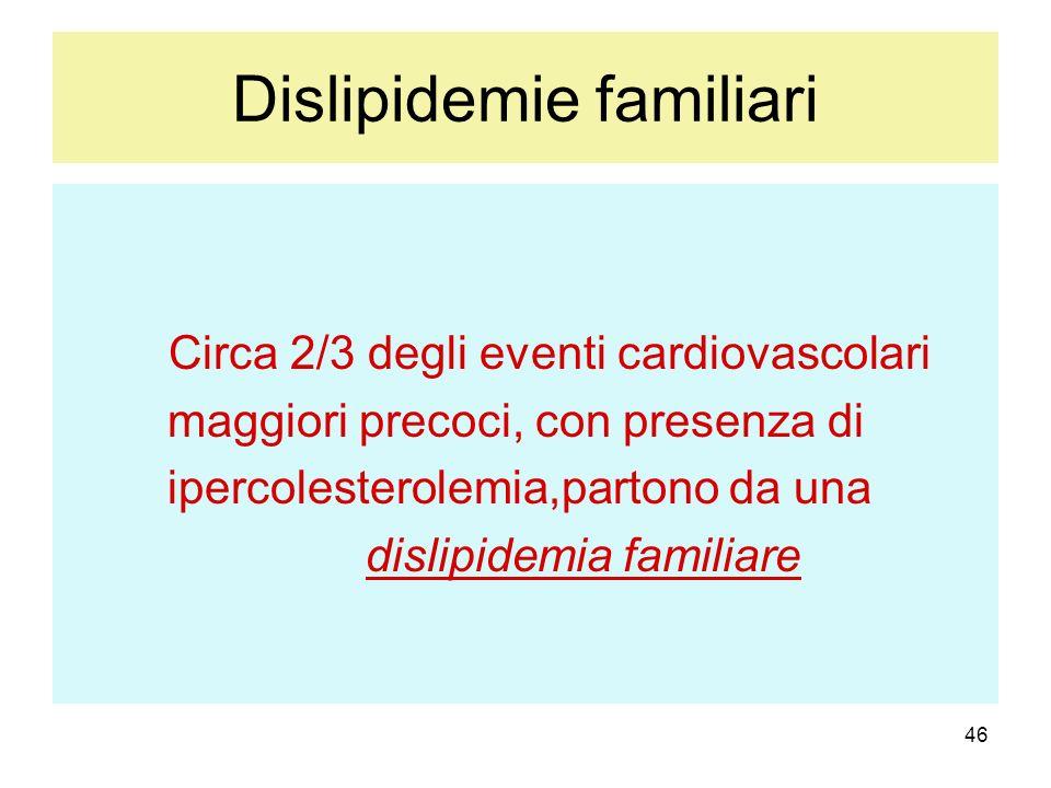 46 Dislipidemie familiari Circa 2/3 degli eventi cardiovascolari maggiori precoci, con presenza di ipercolesterolemia,partono da una dislipidemia fami