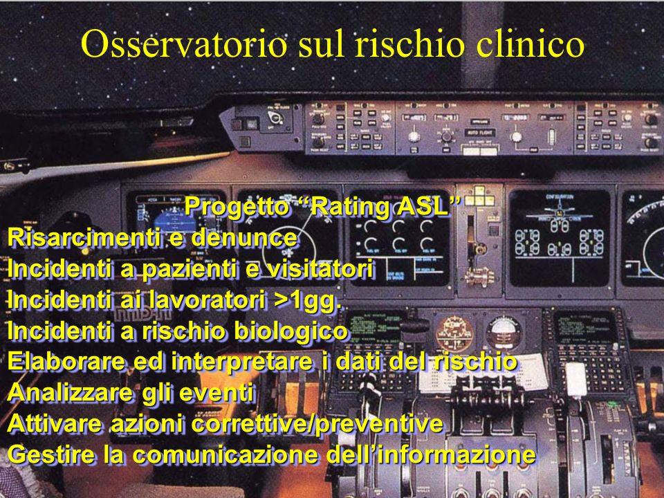 Progetto: La gestione del rischio clinico nelle aziende sanitarie della Regione Lazio come strumento di miglioramento della qualità assistenziale DGR 23 maggio n.