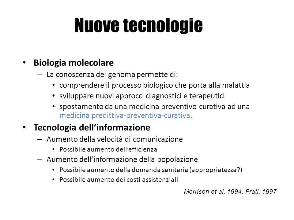 Nuove tecnologie Biologia molecolare – La conoscenza del genoma permette di: comprendere il processo biologico che porta alla malattia sviluppare nuov