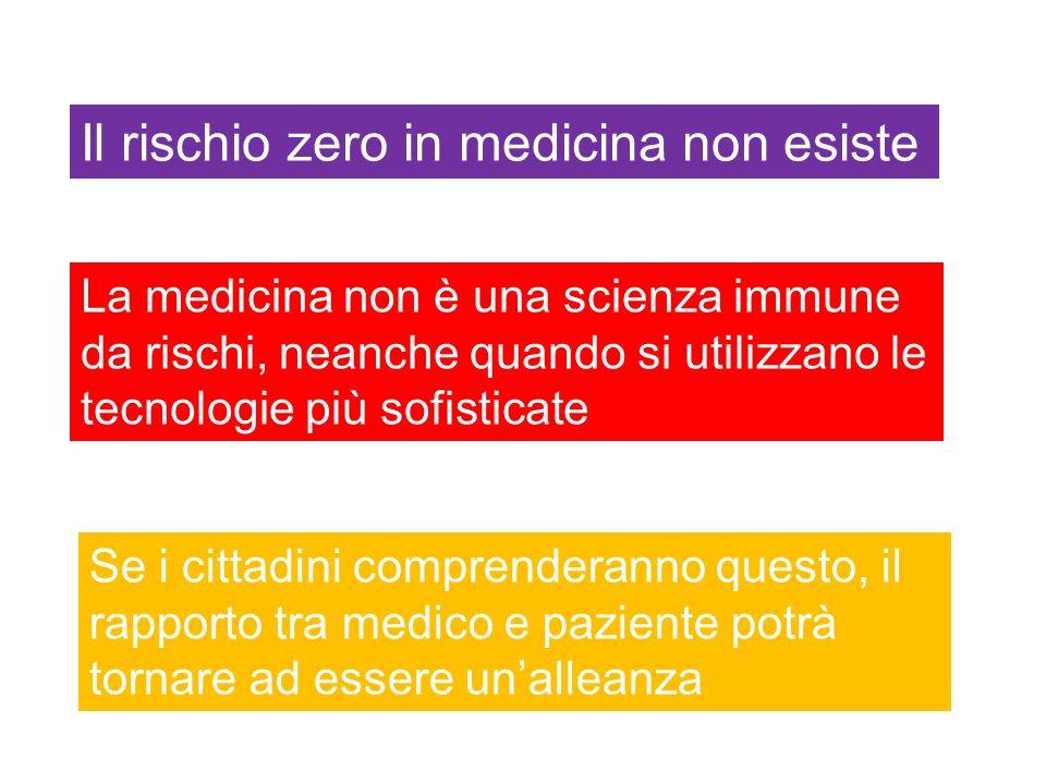 Il rischio zero in medicina non esiste La medicina non è una scienza immune da rischi, neanche quando si utilizzano le tecnologie più sofisticate Se i