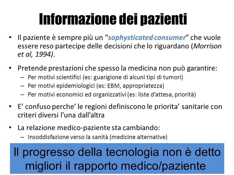 Informazione dei pazienti Il paziente è sempre più un sophysticated consumer che vuole essere reso partecipe delle decisioni che lo riguardano (Morris