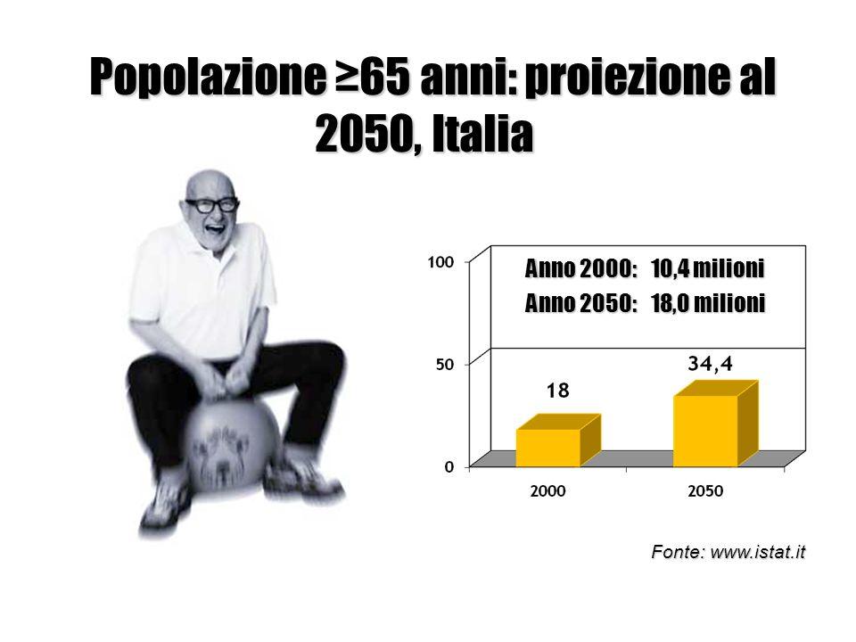 Codice deontologico Dic.2006 (art.