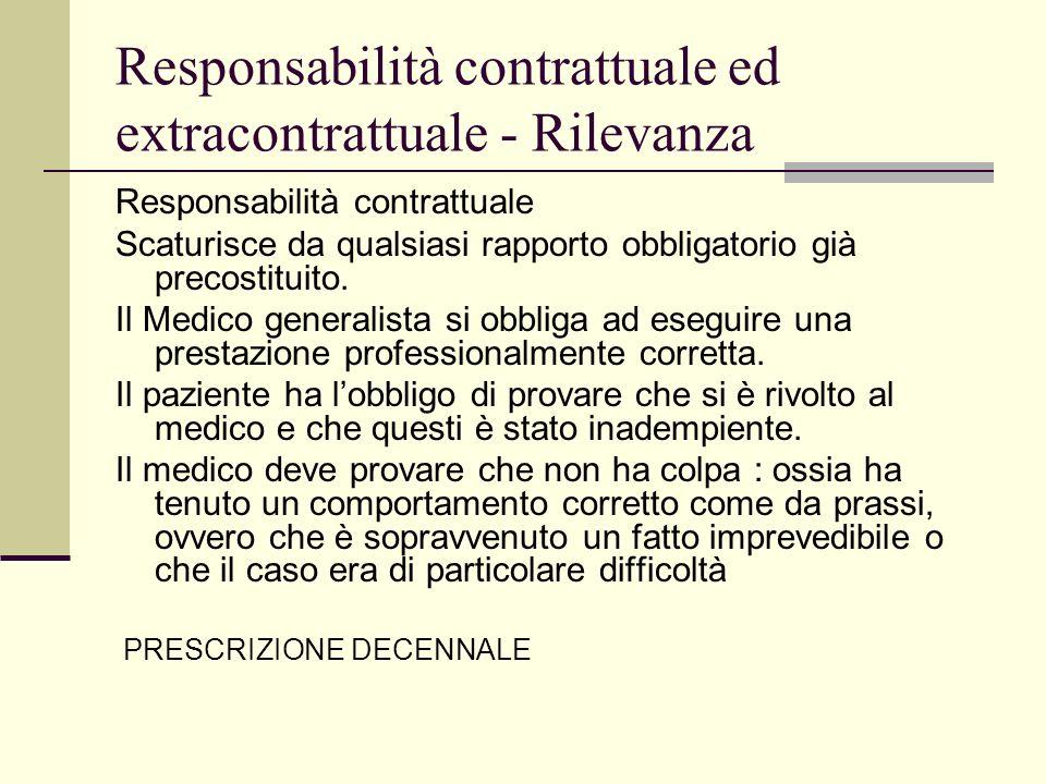 Responsabilità contrattuale ed extracontrattuale - Rilevanza Responsabilità contrattuale Scaturisce da qualsiasi rapporto obbligatorio già precostitui