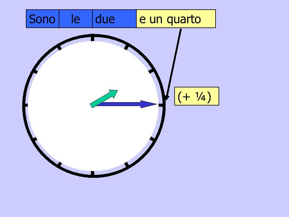 leduee un quarto (+ ¼)