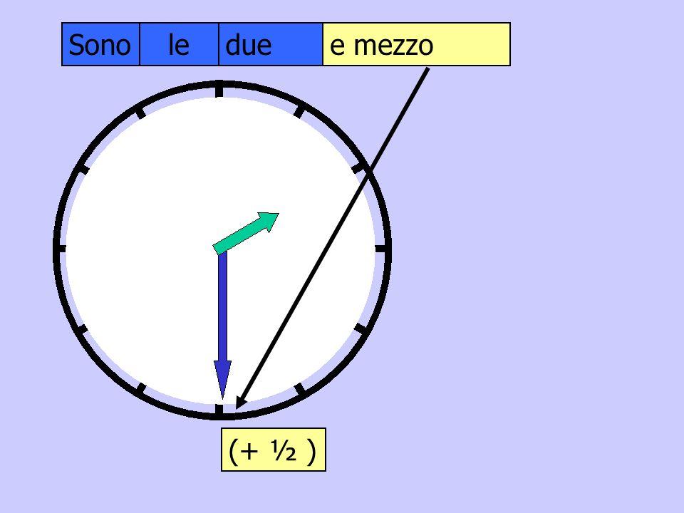 Sonoleduee mezzo (+ ½ )