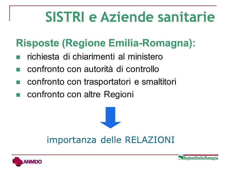Risposte (Regione Emilia-Romagna): richiesta di chiarimenti al ministero confronto con autorità di controllo confronto con trasportatori e smaltitori confronto con altre Regioni SISTRI e Aziende sanitarie importanza delle RELAZIONI