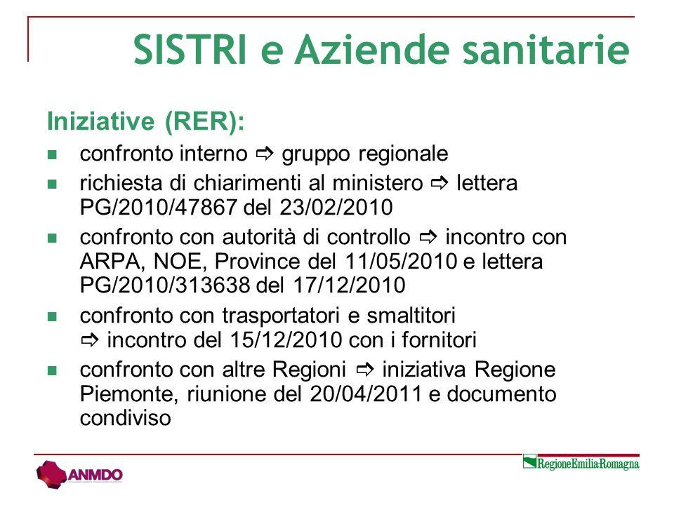 Iniziative (RER): confronto interno gruppo regionale richiesta di chiarimenti al ministero lettera PG/2010/47867 del 23/02/2010 confronto con autorità di controllo incontro con ARPA, NOE, Province del 11/05/2010 e lettera PG/2010/313638 del 17/12/2010 confronto con trasportatori e smaltitori incontro del 15/12/2010 con i fornitori confronto con altre Regioni iniziativa Regione Piemonte, riunione del 20/04/2011 e documento condiviso SISTRI e Aziende sanitarie