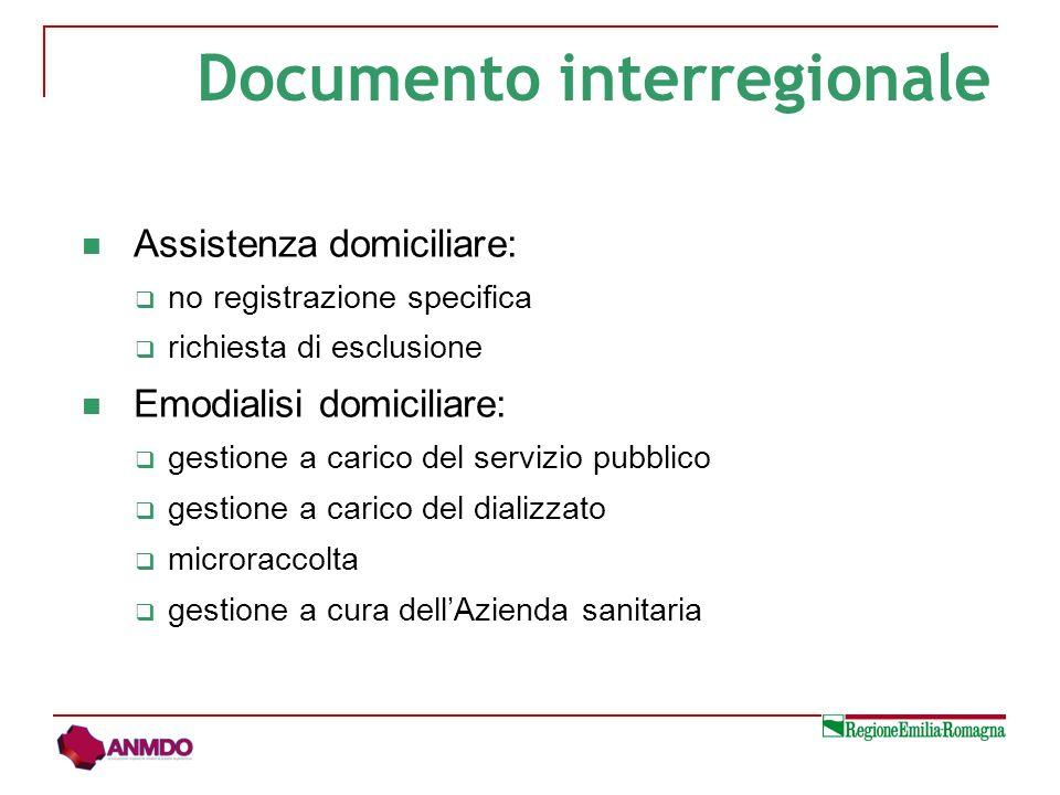 Assistenza domiciliare: no registrazione specifica richiesta di esclusione Emodialisi domiciliare: gestione a carico del servizio pubblico gestione a