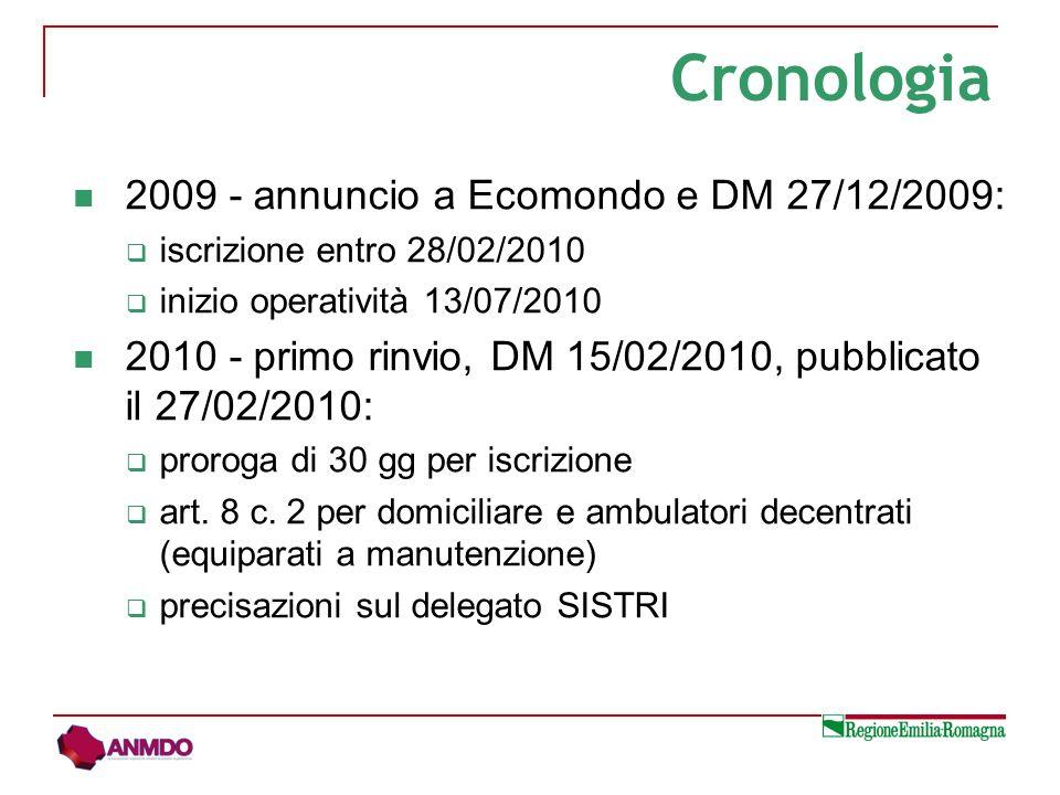2009 - annuncio a Ecomondo e DM 27/12/2009: iscrizione entro 28/02/2010 inizio operatività 13/07/2010 2010 - primo rinvio, DM 15/02/2010, pubblicato il 27/02/2010: proroga di 30 gg per iscrizione art.