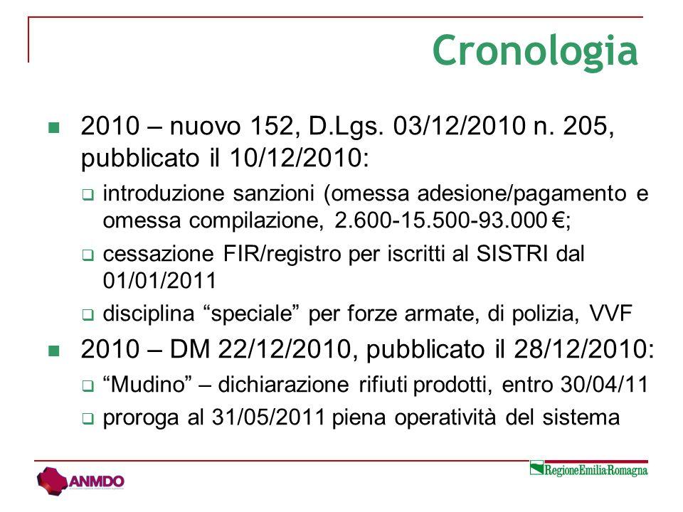 2010 – nuovo 152, D.Lgs. 03/12/2010 n. 205, pubblicato il 10/12/2010: introduzione sanzioni (omessa adesione/pagamento e omessa compilazione, 2.600-15