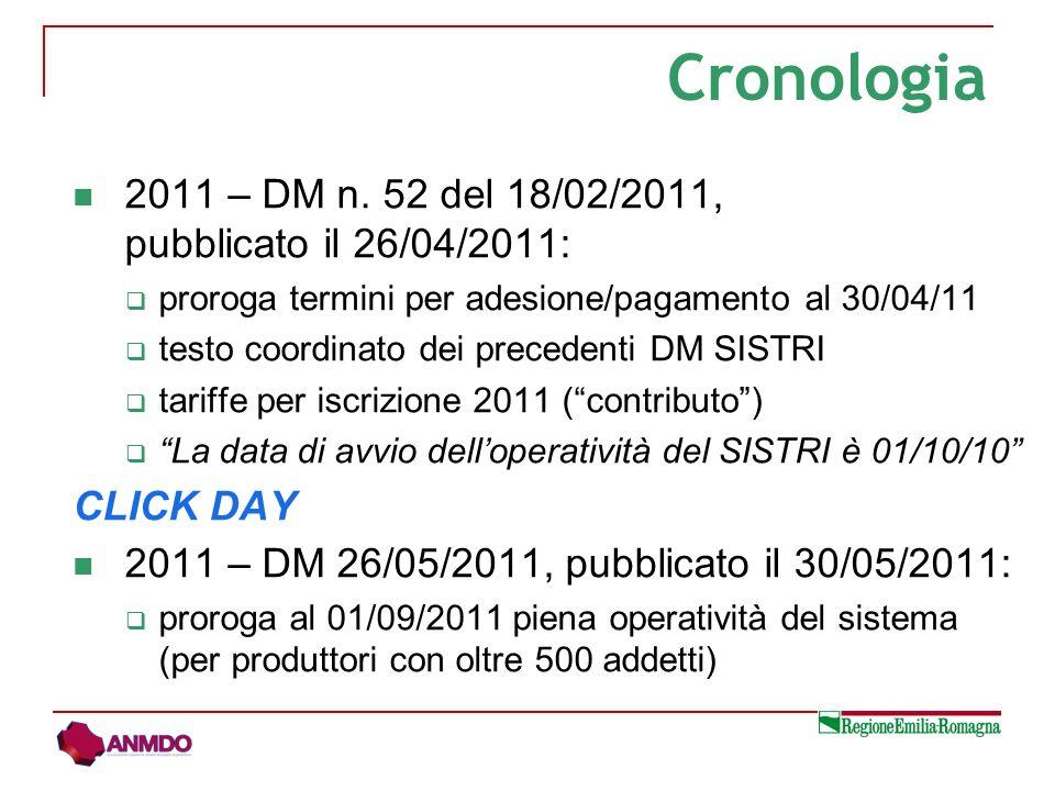 2011 – DM n. 52 del 18/02/2011, pubblicato il 26/04/2011: proroga termini per adesione/pagamento al 30/04/11 testo coordinato dei precedenti DM SISTRI