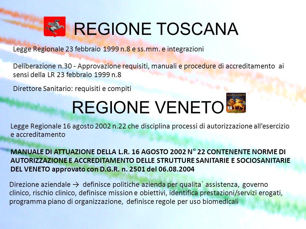 REGIONE TOSCANA REGIONE VENETO Legge Regionale 23 febbraio 1999 n.8 e ss.mm. e integrazioni Deliberazione n.30 - Approvazione requisiti, manuali e pro
