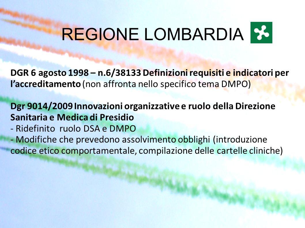 REGIONE LOMBARDIA DGR 6 agosto 1998 – n.6/38133 Definizioni requisiti e indicatori per laccreditamento (non affronta nello specifico tema DMPO) Dgr 90
