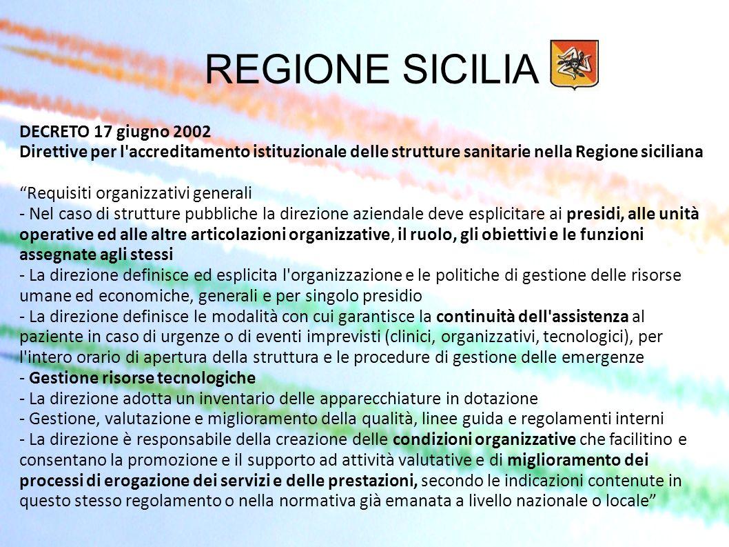 REGIONE SICILIA DECRETO 17 giugno 2002 Direttive per l'accreditamento istituzionale delle strutture sanitarie nella Regione siciliana Requisiti organi