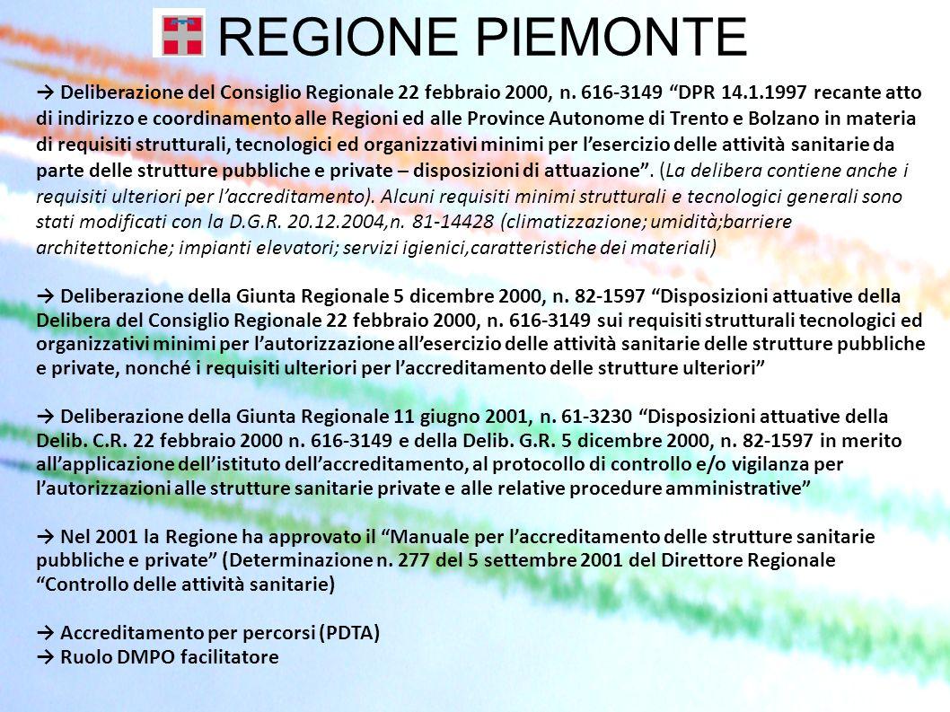 REGIONE PIEMONTE Deliberazione del Consiglio Regionale 22 febbraio 2000, n. 616-3149 DPR 14.1.1997 recante atto di indirizzo e coordinamento alle Regi