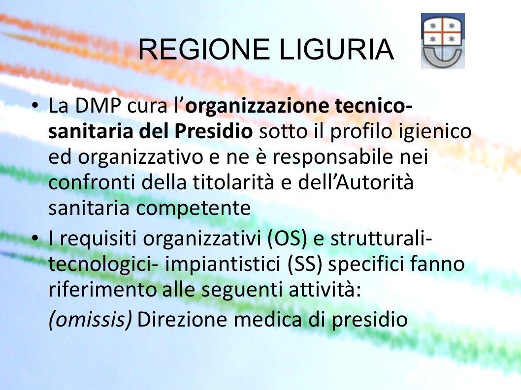 La DMP cura lorganizzazione tecnico- sanitaria del Presidio sotto il profilo igienico ed organizzativo e ne è responsabile nei confronti della titolar