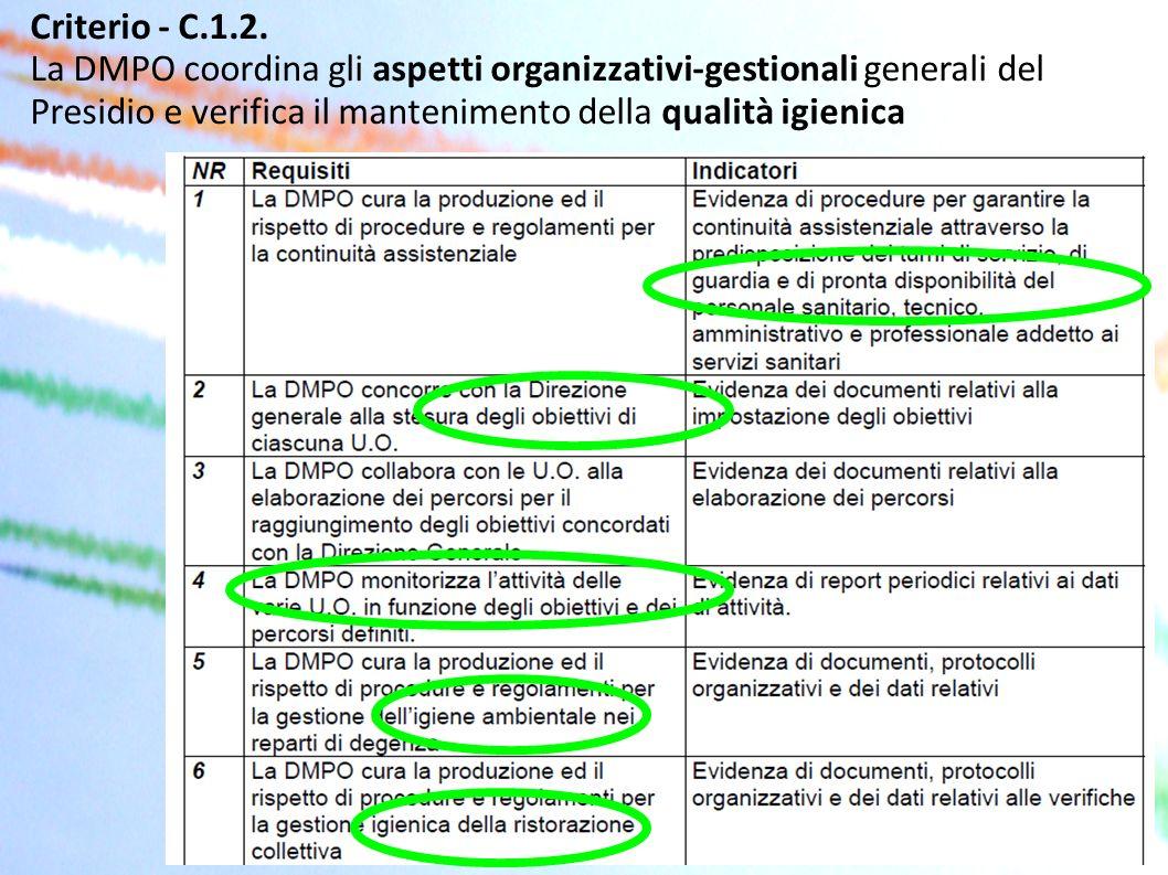 Criterio - C.1.2. La DMPO coordina gli aspetti organizzativi-gestionali generali del Presidio e verifica il mantenimento della qualità igienica
