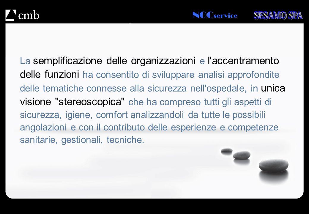 NOC service La semplificazione delle organizzazioni e l'accentramento delle funzioni ha consentito di sviluppare analisi approfondite delle tematiche