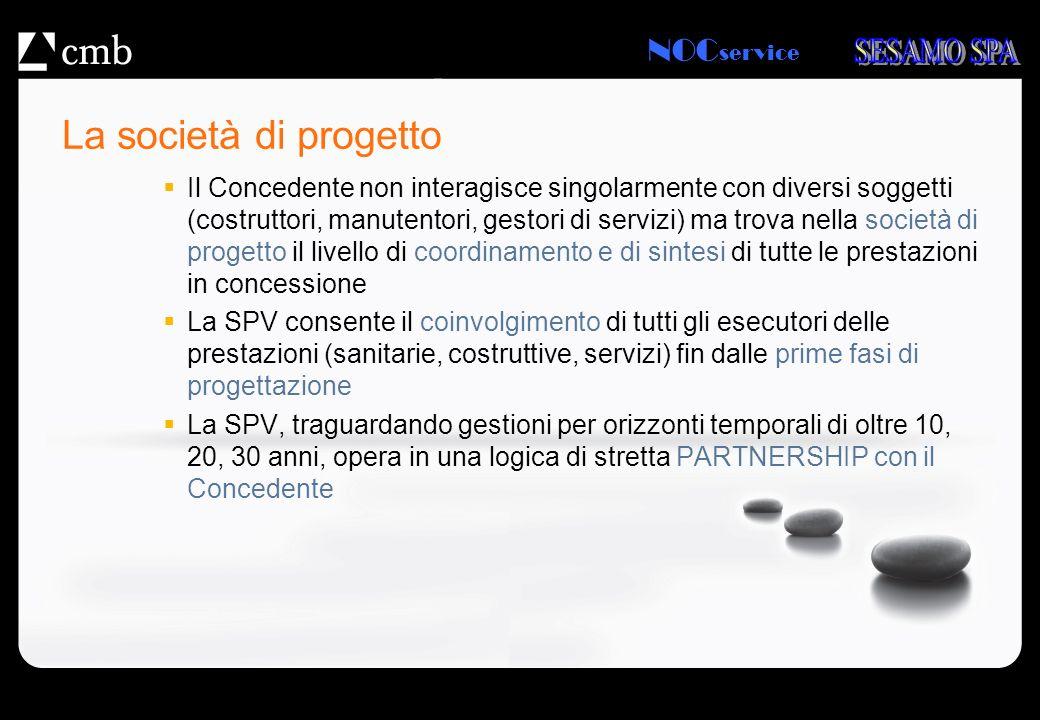 NOC service La società di progetto Il Concedente non interagisce singolarmente con diversi soggetti (costruttori, manutentori, gestori di servizi) ma