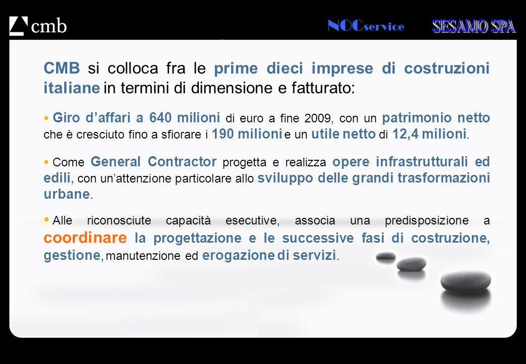 NOC service CMB si colloca fra le prime dieci imprese di costruzioni italiane in termini di dimensione e fatturato: Giro daffari a 640 milioni di euro