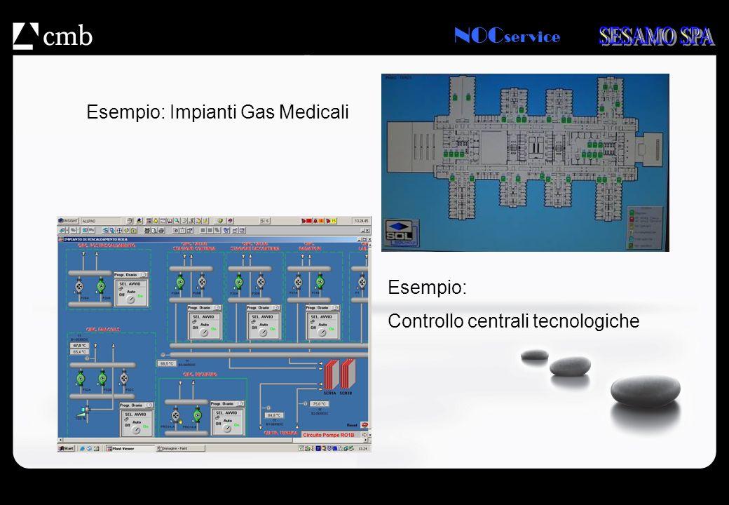 NOC service Esempio: Impianti Gas Medicali Esempio: Controllo centrali tecnologiche