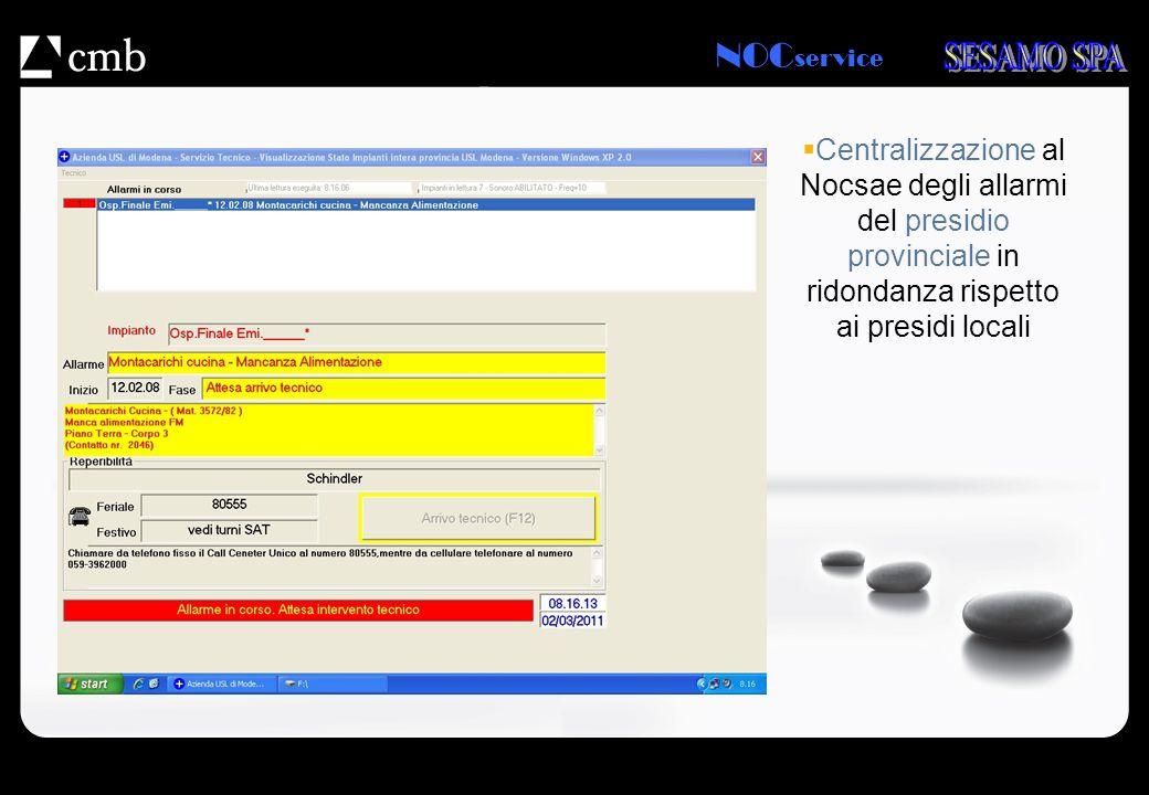 NOC service Centralizzazione al Nocsae degli allarmi del presidio provinciale in ridondanza rispetto ai presidi locali