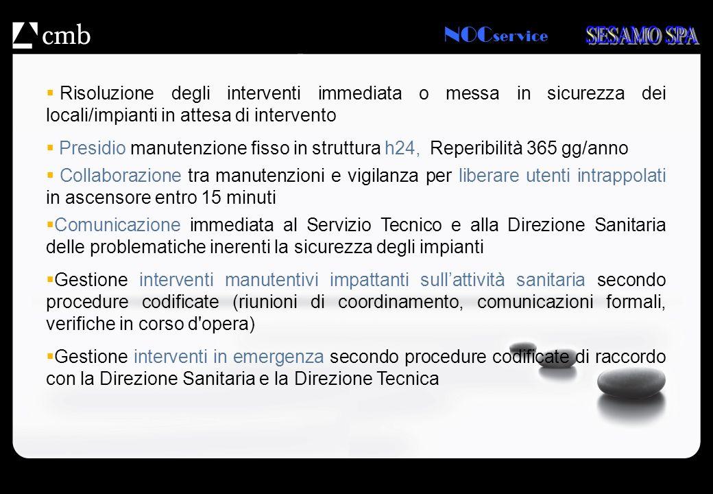 NOC service Risoluzione degli interventi immediata o messa in sicurezza dei locali/impianti in attesa di intervento Presidio manutenzione fisso in str