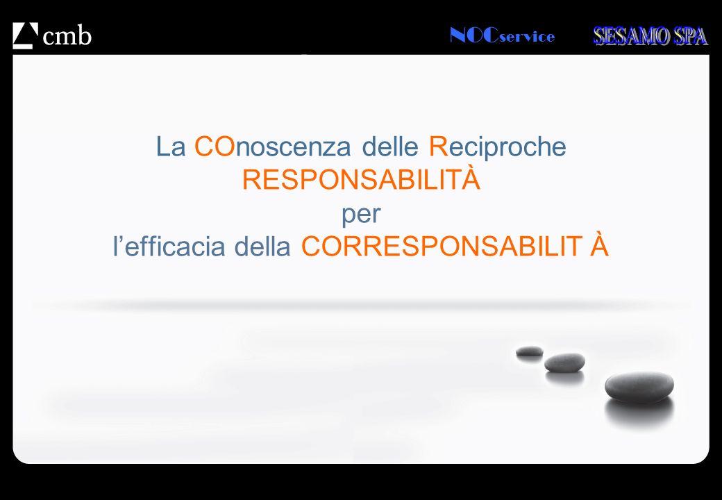NOC service La COnoscenza delle Reciproche RESPONSABILITÀ per lefficacia della CORRESPONSABILIT À